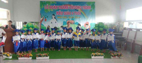TRAO GIAY CHUNG NHAN
